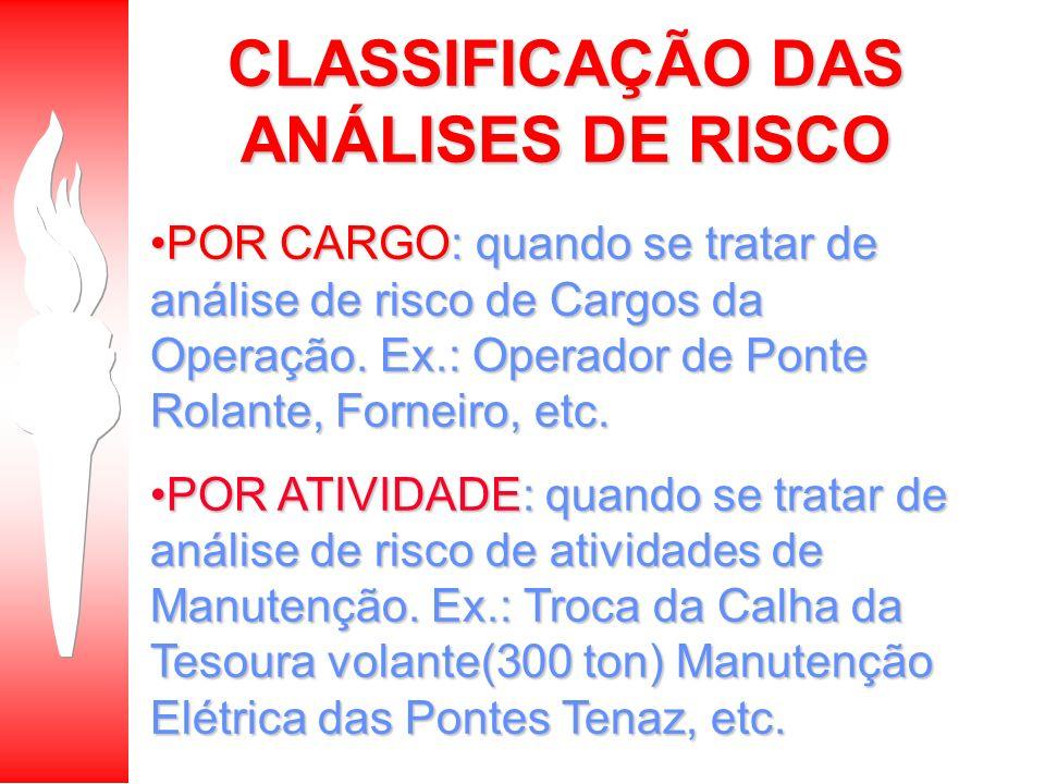 CLASSIFICAÇÃO DAS ANÁLISES DE RISCO