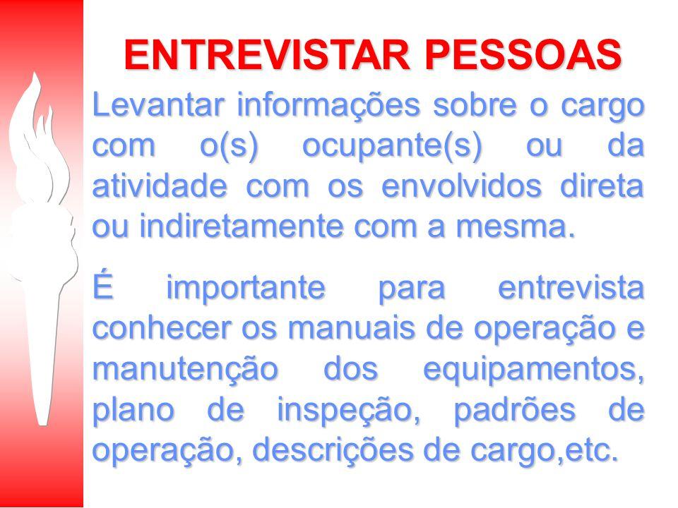 ENTREVISTAR PESSOAS Levantar informações sobre o cargo com o(s) ocupante(s) ou da atividade com os envolvidos direta ou indiretamente com a mesma.