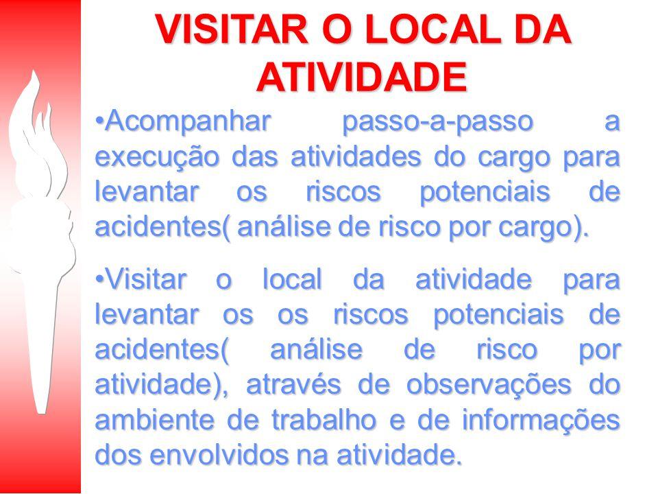 VISITAR O LOCAL DA ATIVIDADE