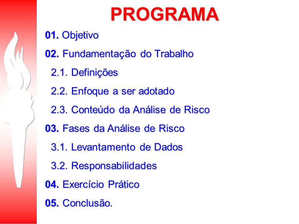 PROGRAMA 01. Objetivo 02. Fundamentação do Trabalho 2.1. Definições