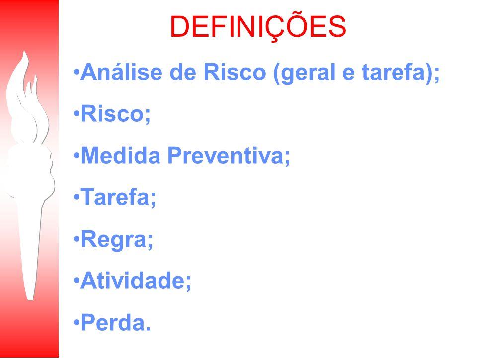DEFINIÇÕES Análise de Risco (geral e tarefa); Risco;
