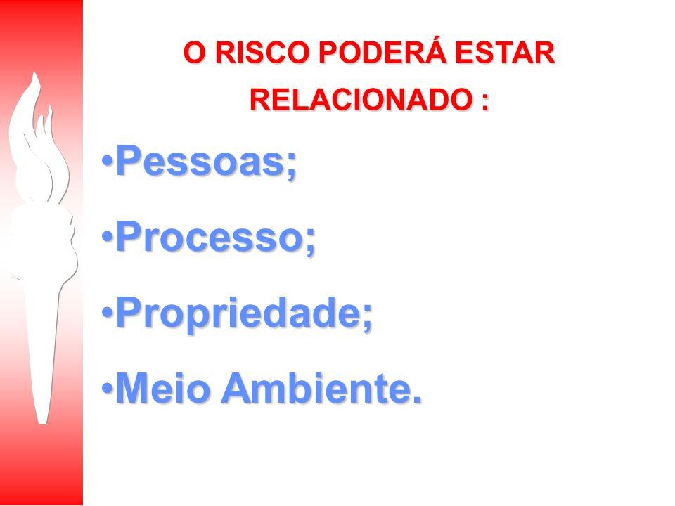 O RISCO PODERÁ ESTAR RELACIONADO :