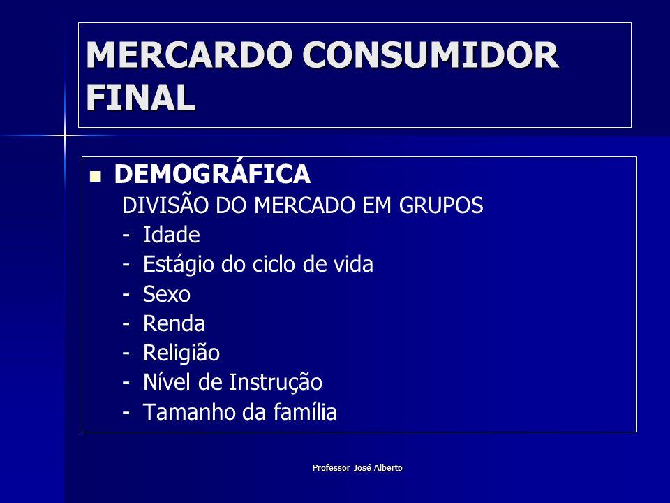 MERCARDO CONSUMIDOR FINAL
