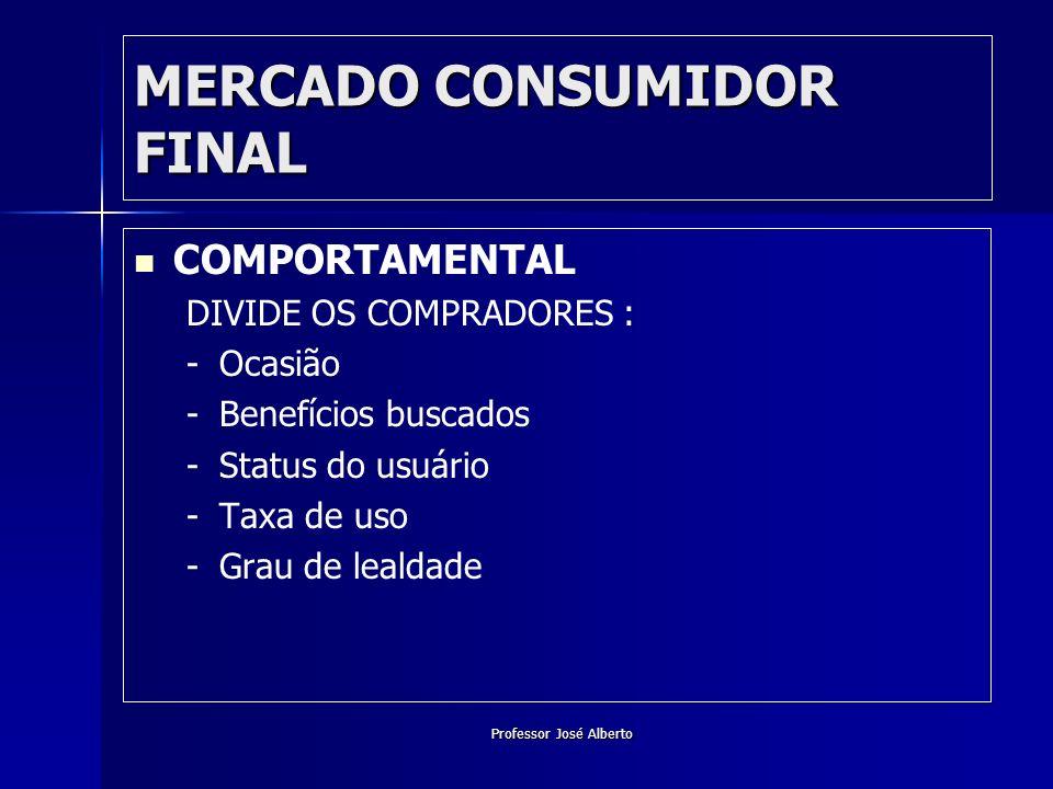 MERCADO CONSUMIDOR FINAL