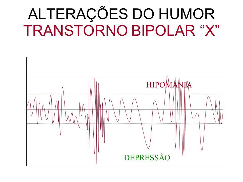 ALTERAÇÕES DO HUMOR TRANSTORNO BIPOLAR X