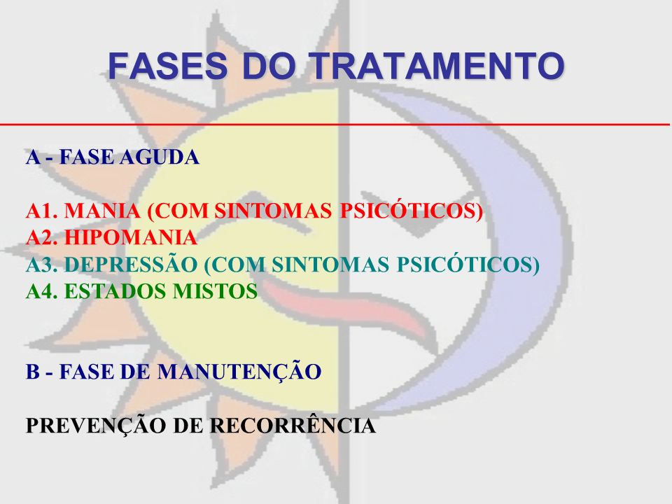 FASES DO TRATAMENTO A - FASE AGUDA A1. MANIA (COM SINTOMAS PSICÓTICOS)