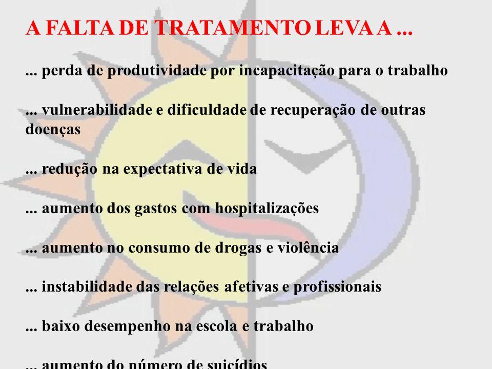 A FALTA DE TRATAMENTO LEVA A ...