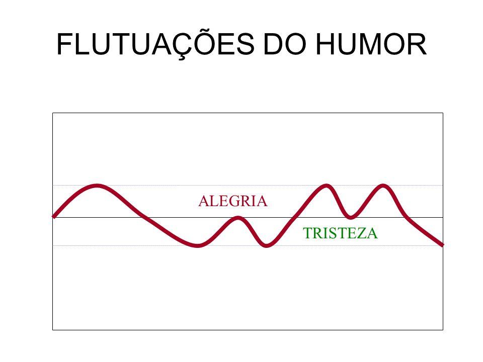 FLUTUAÇÕES DO HUMOR ALEGRIA TRISTEZA