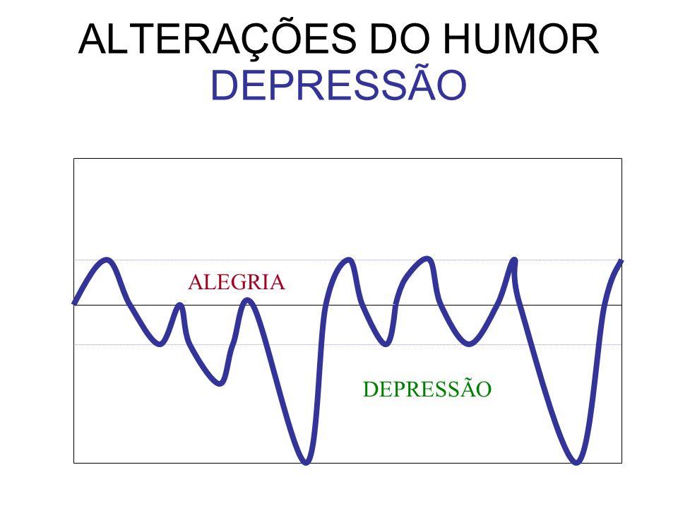 ALTERAÇÕES DO HUMOR DEPRESSÃO