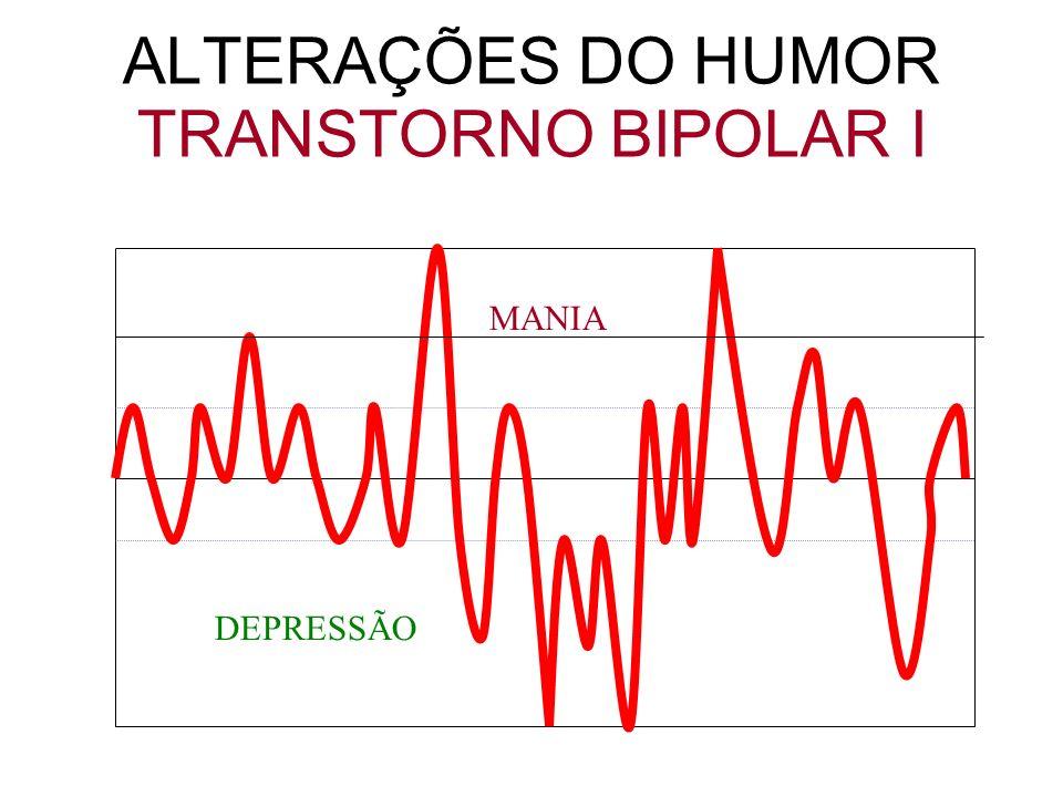 ALTERAÇÕES DO HUMOR TRANSTORNO BIPOLAR I