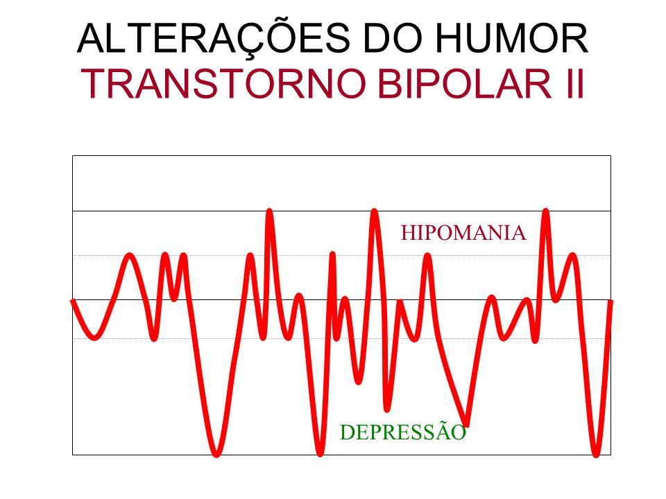 ALTERAÇÕES DO HUMOR TRANSTORNO BIPOLAR II