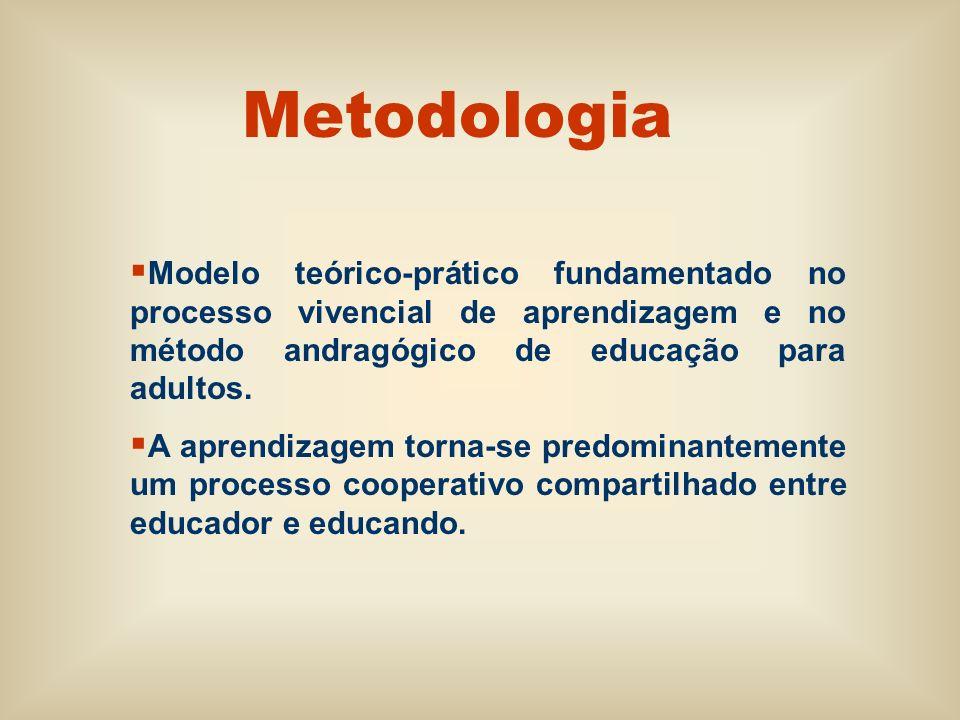 Metodologia Modelo teórico-prático fundamentado no processo vivencial de aprendizagem e no método andragógico de educação para adultos.