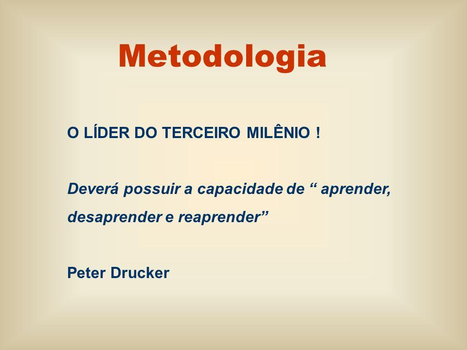 Metodologia O LÍDER DO TERCEIRO MILÊNIO !