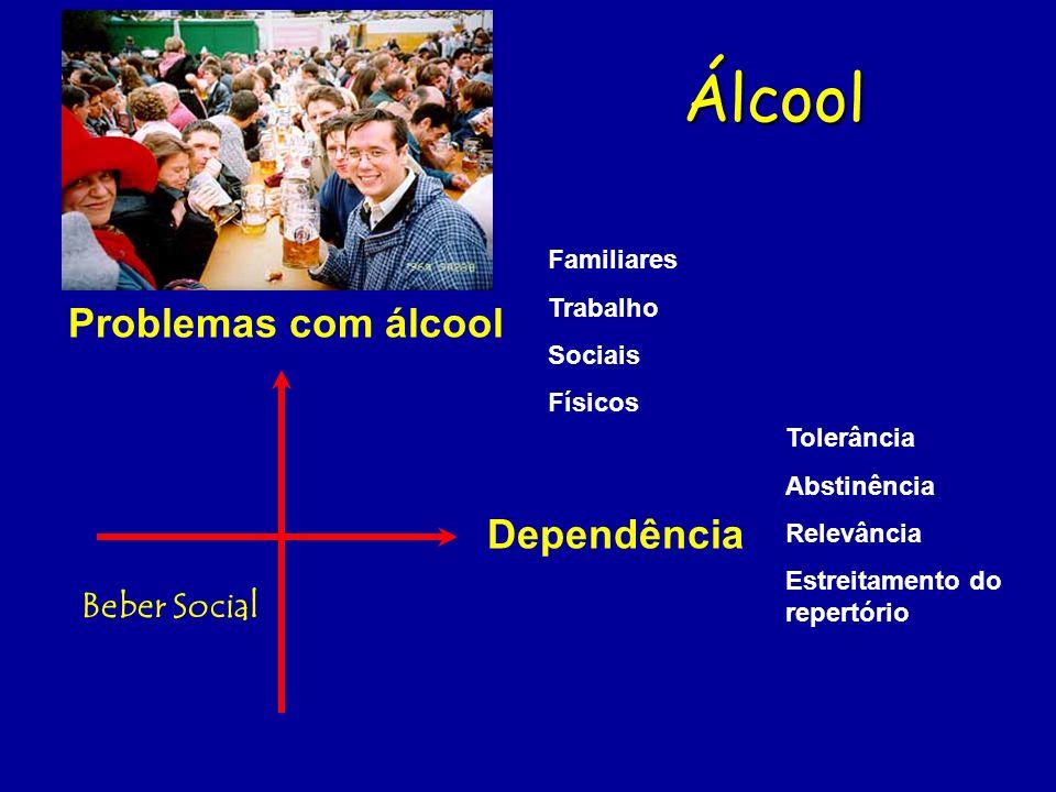 Álcool Problemas com álcool Dependência Beber Social Familiares