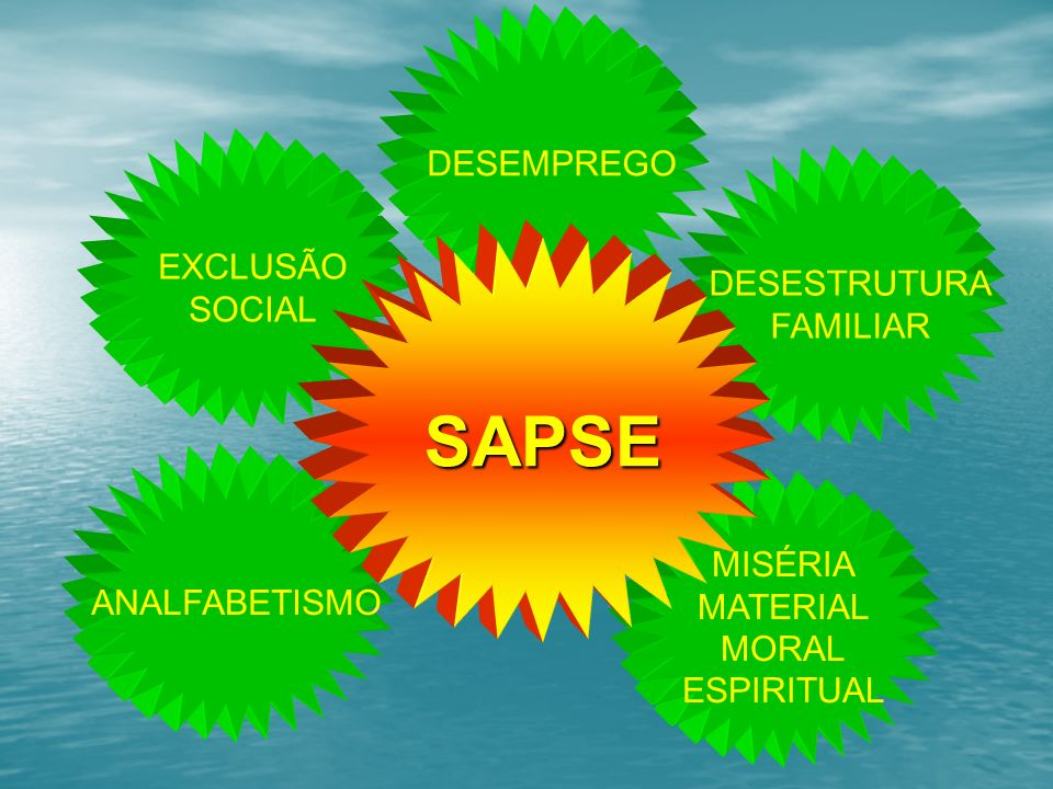 SAPSE DESEMPREGO EXCLUSÃO DESESTRUTURA SOCIAL FAMILIAR MISÉRIA