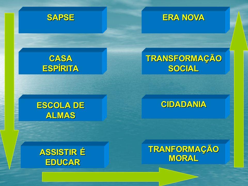 SAPSE ERA NOVA. CASA. ESPÍRITA. TRANSFORMAÇÃO. SOCIAL. ESCOLA DE ALMAS. CIDADANIA. TRANFORMAÇÃO MORAL.