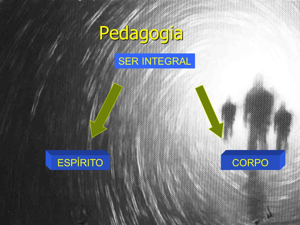 Pedagogia SER INTEGRAL ESPÍRITO CORPO