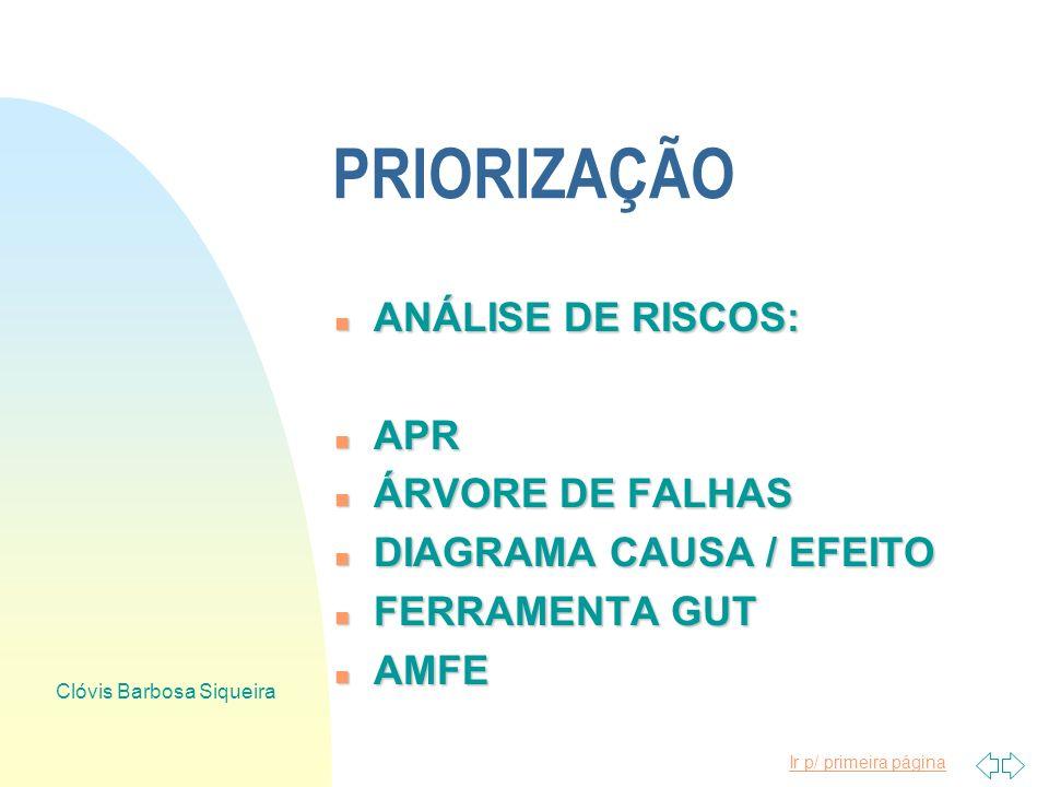 Clóvis Barbosa Siqueira
