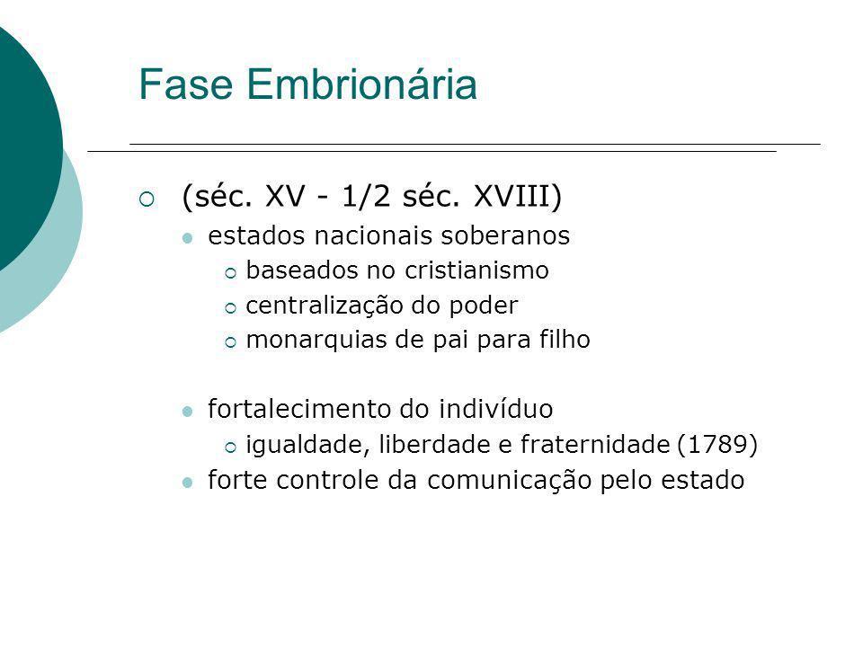 Fase Embrionária (séc. XV - 1/2 séc. XVIII)