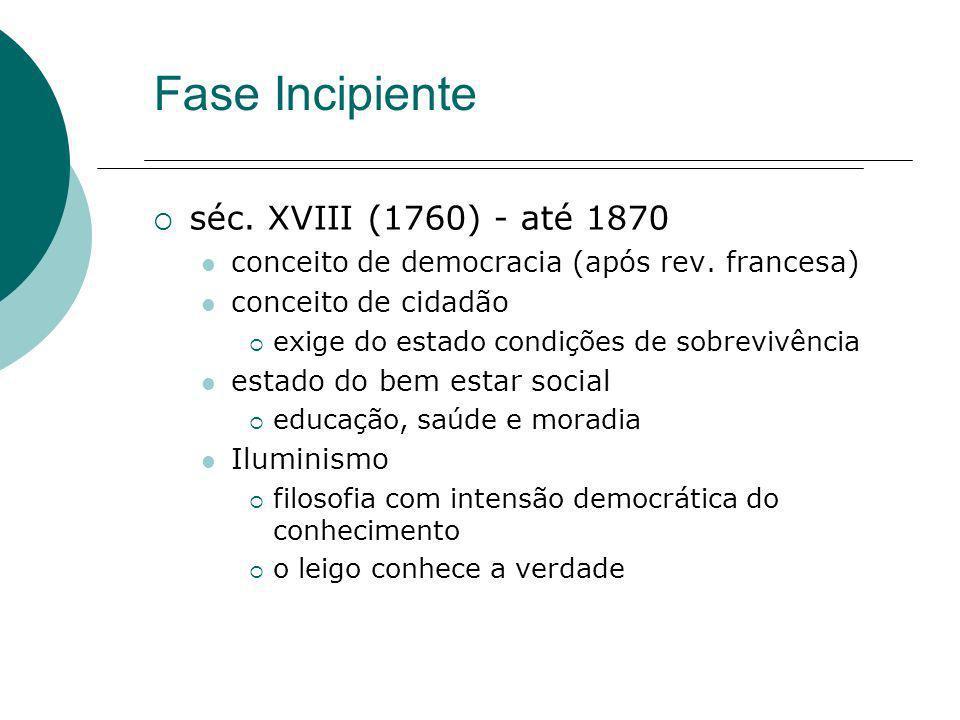 Fase Incipiente séc. XVIII (1760) - até 1870