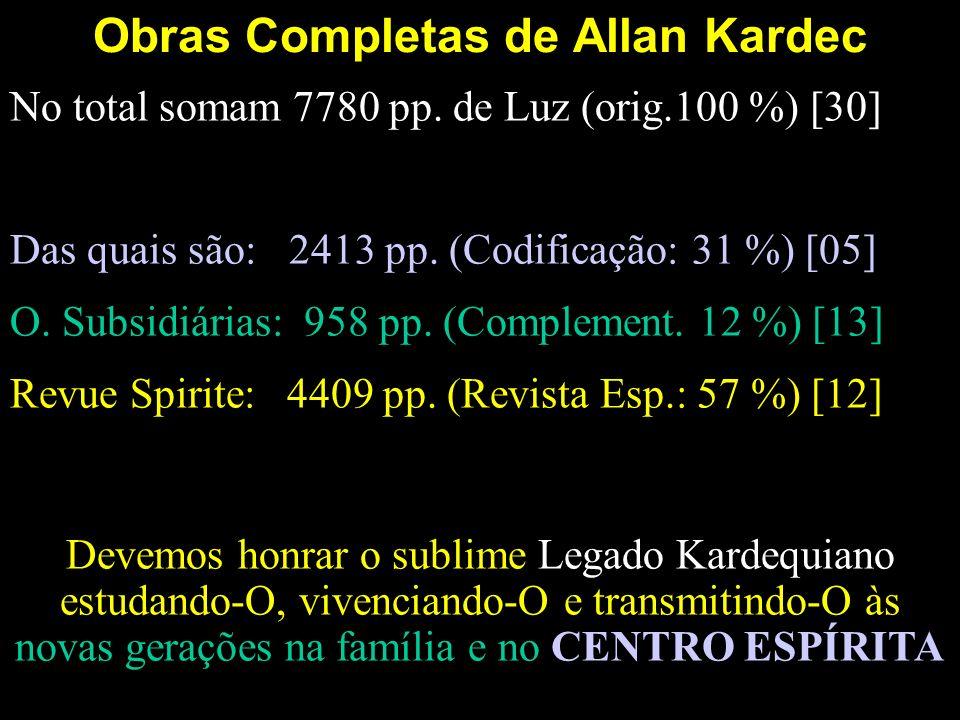 Obras Completas de Allan Kardec