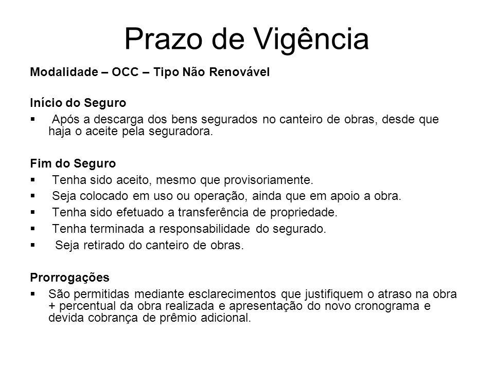 Prazo de Vigência Modalidade – OCC – Tipo Não Renovável