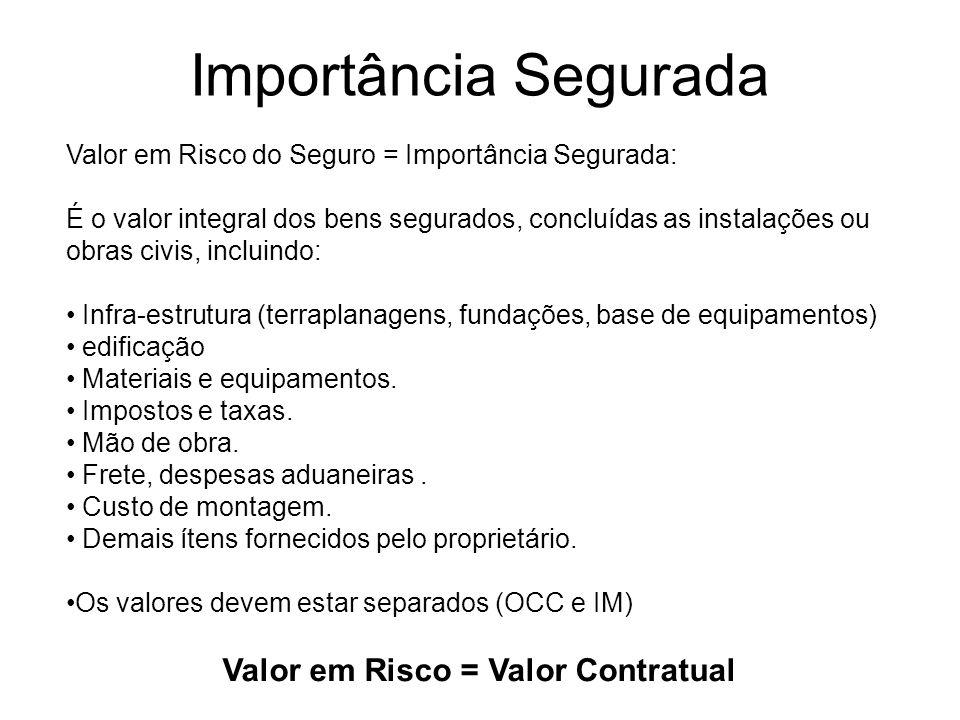 Valor em Risco = Valor Contratual