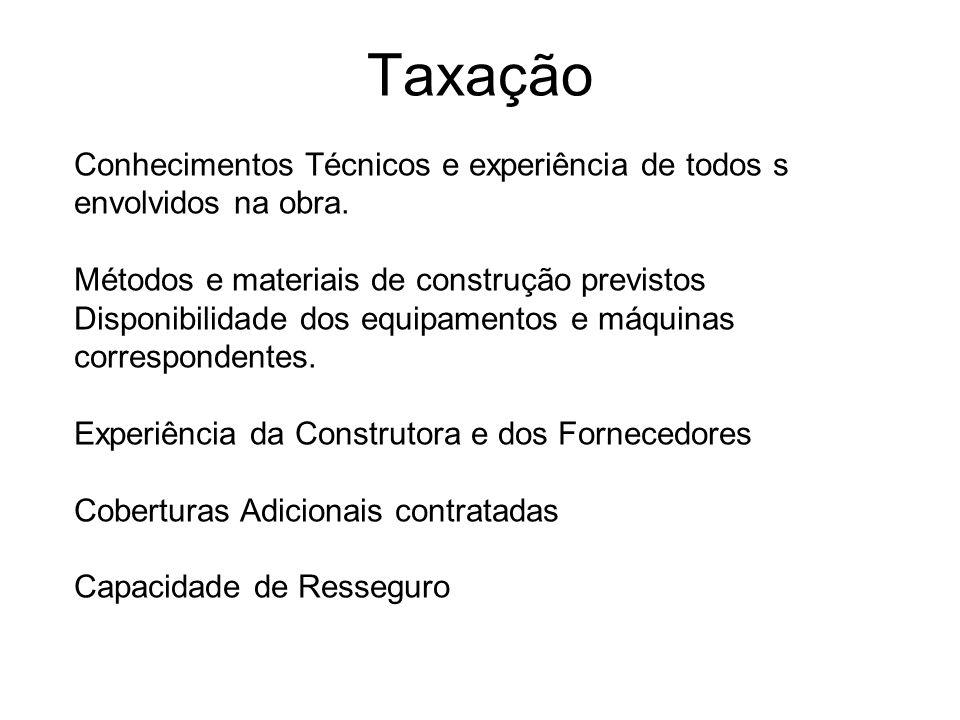 Taxação Conhecimentos Técnicos e experiência de todos s envolvidos na obra. Métodos e materiais de construção previstos.