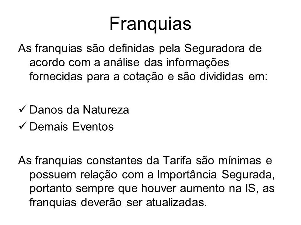 Franquias As franquias são definidas pela Seguradora de acordo com a análise das informações fornecidas para a cotação e são divididas em: