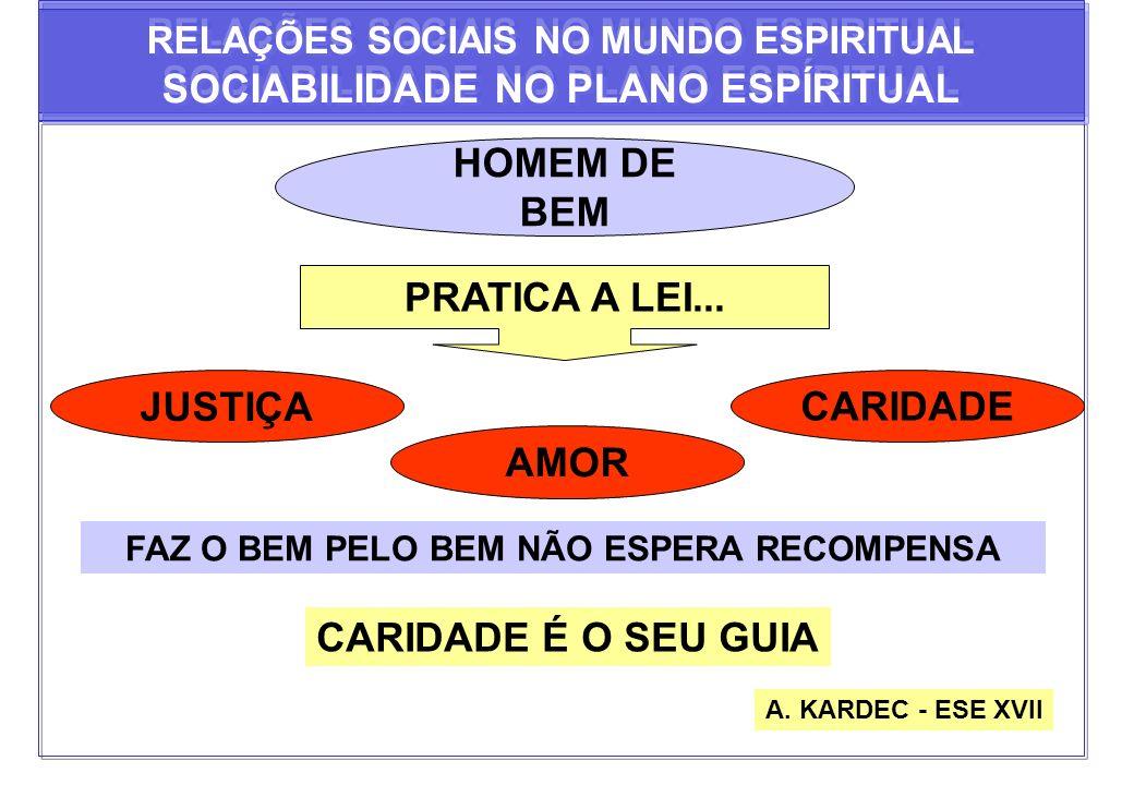 SOCIABILIDADE NO PLANO ESPÍRITUAL SOCIABILIDADE NO PLANO ESPÍRITUAL