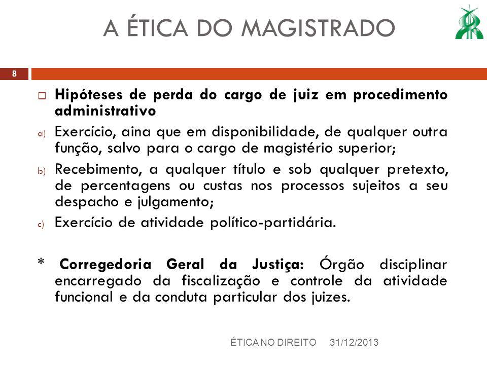 A ÉTICA DO MAGISTRADO Hipóteses de perda do cargo de juiz em procedimento administrativo.