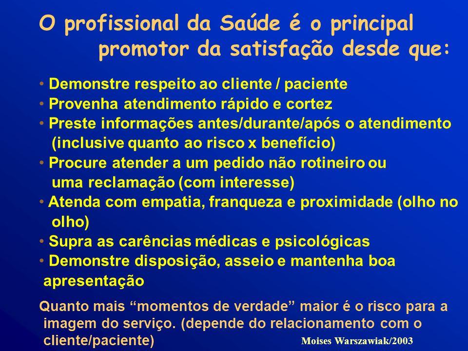 O profissional da Saúde é o principal