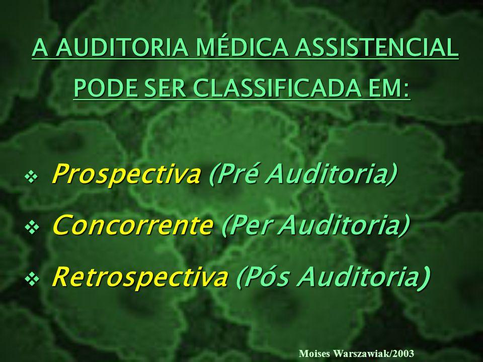A AUDITORIA MÉDICA ASSISTENCIAL PODE SER CLASSIFICADA EM: