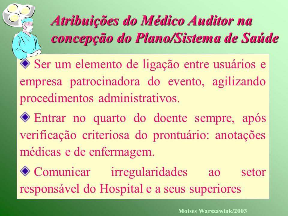 Atribuições do Médico Auditor na concepção do Plano/Sistema de Saúde