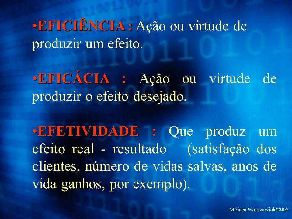 EFICIÊNCIA : Ação ou virtude de produzir um efeito.