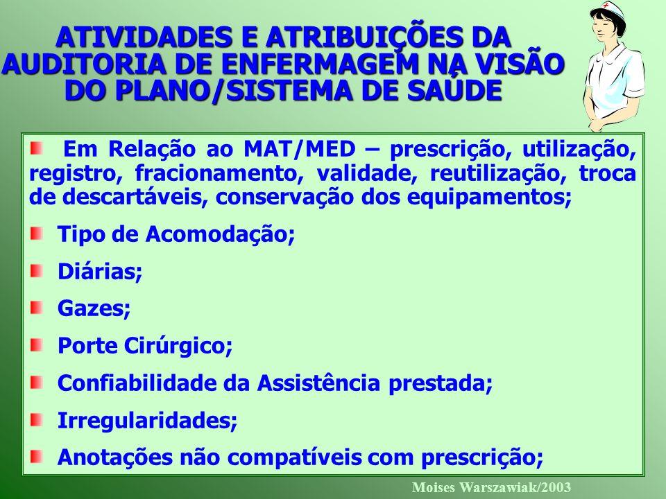 ATIVIDADES E ATRIBUIÇÕES DA AUDITORIA DE ENFERMAGEM NA VISÃO DO PLANO/SISTEMA DE SAÚDE