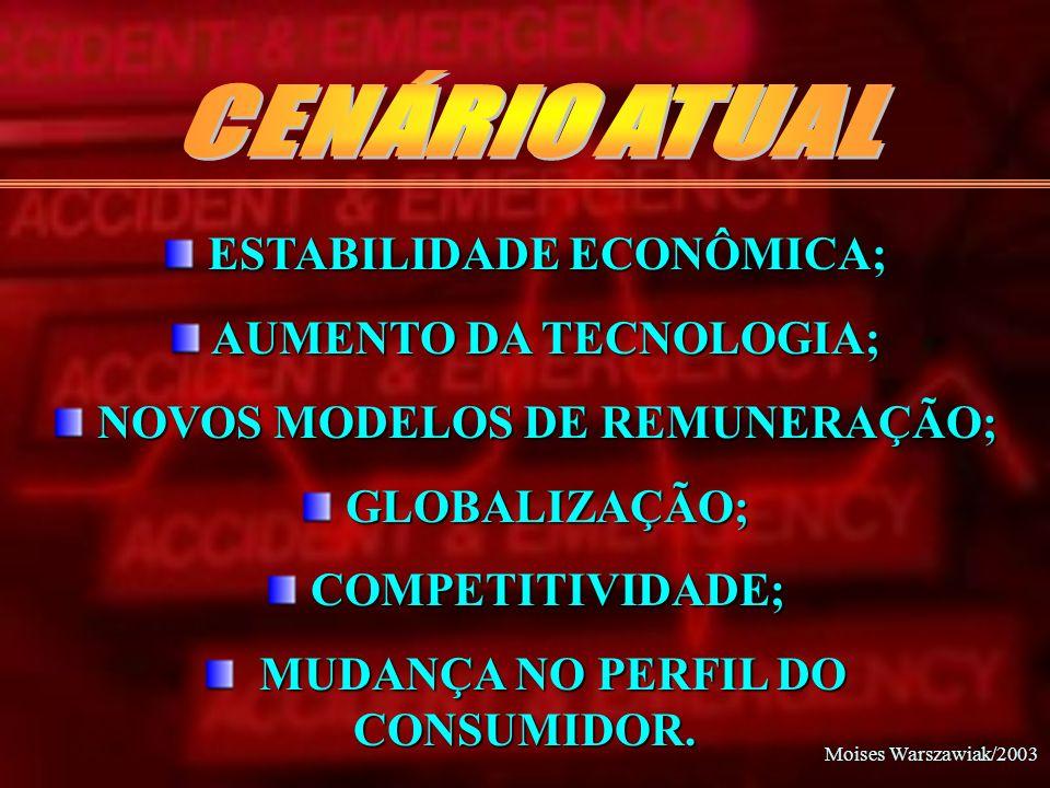 CENÁRIO ATUAL ESTABILIDADE ECONÔMICA; AUMENTO DA TECNOLOGIA;