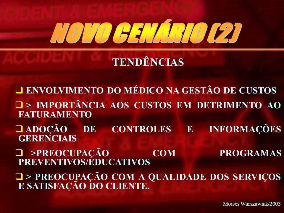 NOVO CENÁRIO (2) TENDÊNCIAS ENVOLVIMENTO DO MÉDICO NA GESTÃO DE CUSTOS