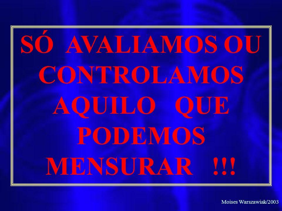 SÓ AVALIAMOS OU CONTROLAMOS AQUILO QUE PODEMOS MENSURAR !!!