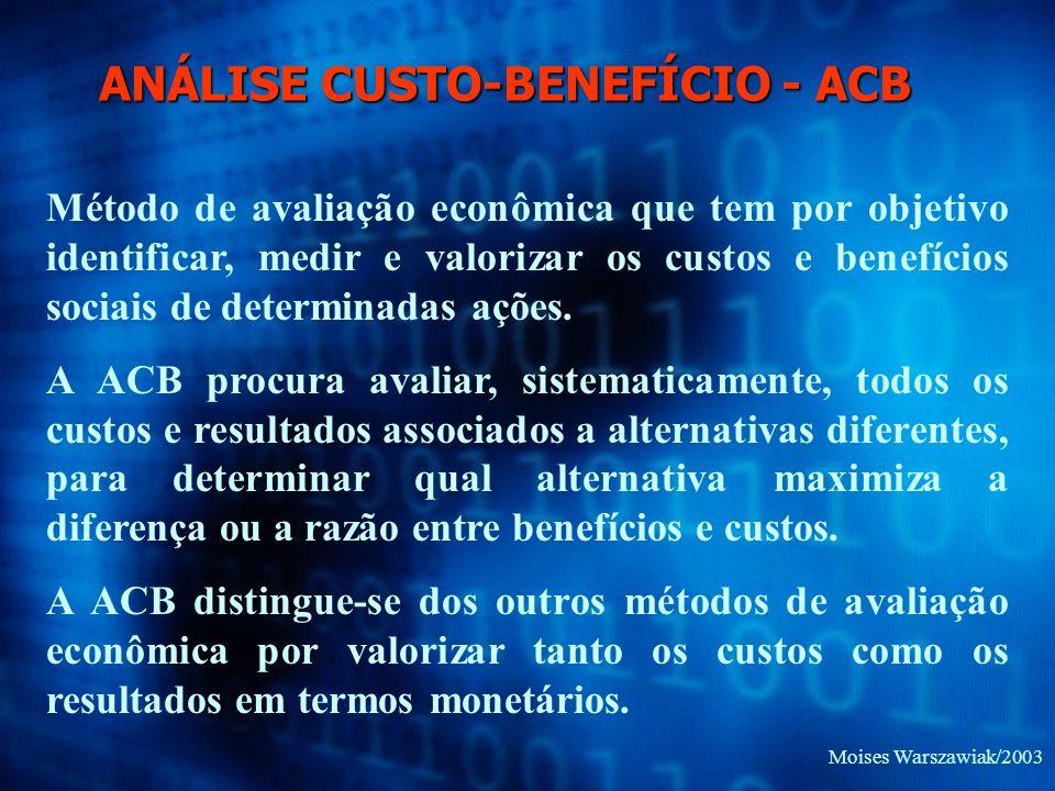 ANÁLISE CUSTO-BENEFÍCIO - ACB
