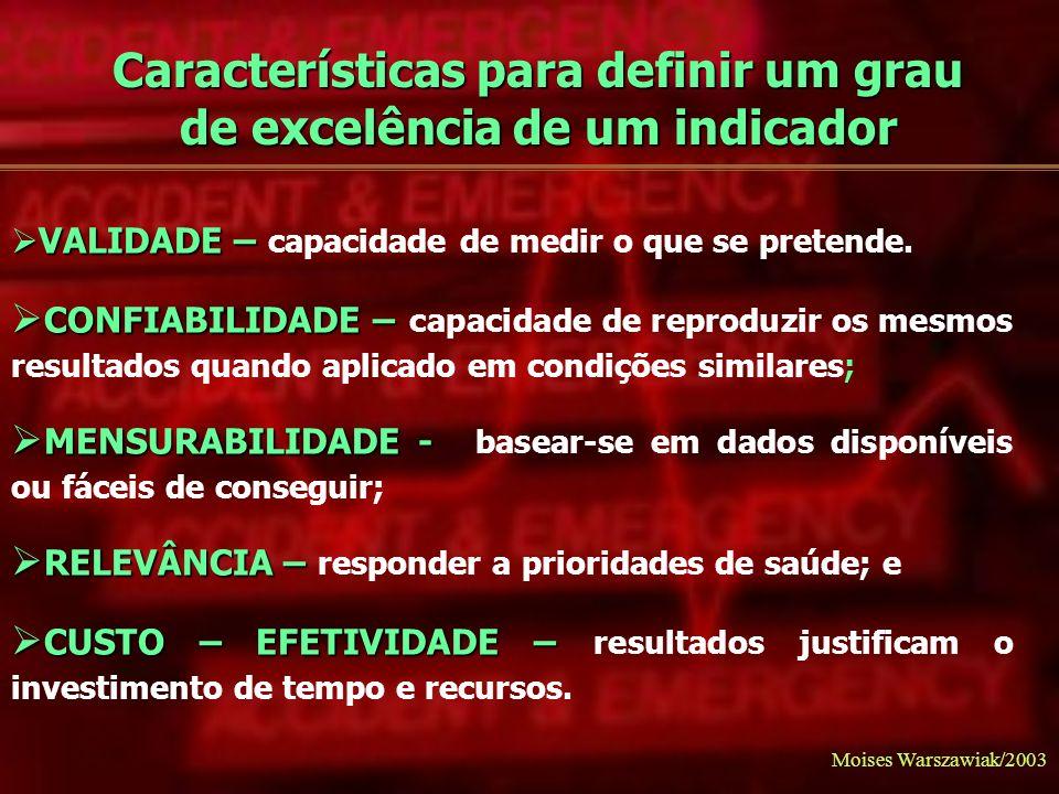 Características para definir um grau de excelência de um indicador