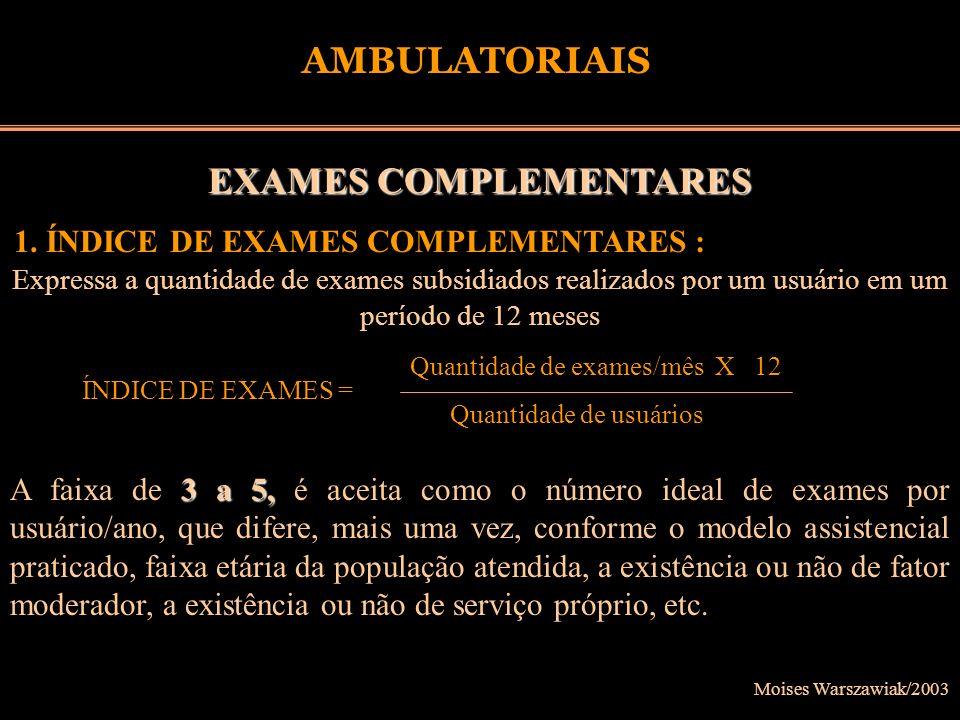 EXAMES COMPLEMENTARES 1. ÍNDICE DE EXAMES COMPLEMENTARES :
