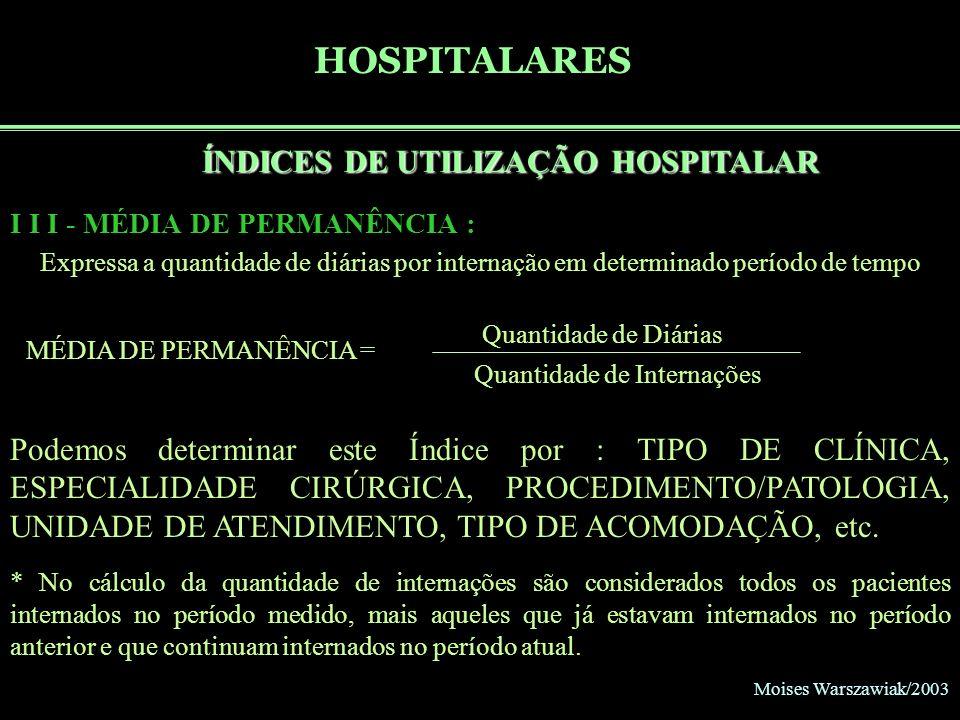 HOSPITALARES ÍNDICES DE UTILIZAÇÃO HOSPITALAR