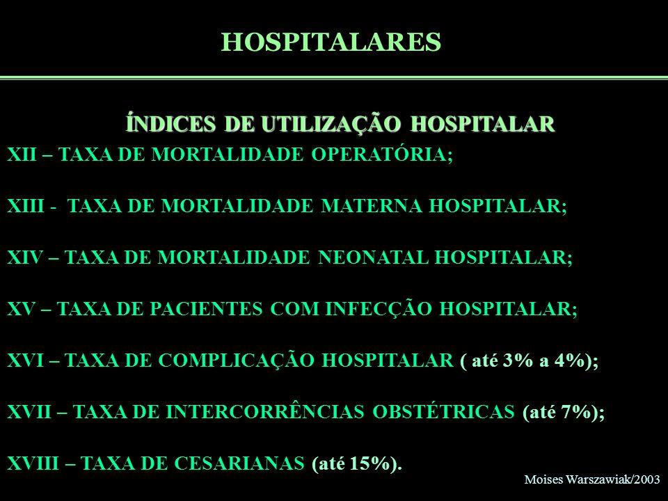 ÍNDICES DE UTILIZAÇÃO HOSPITALAR