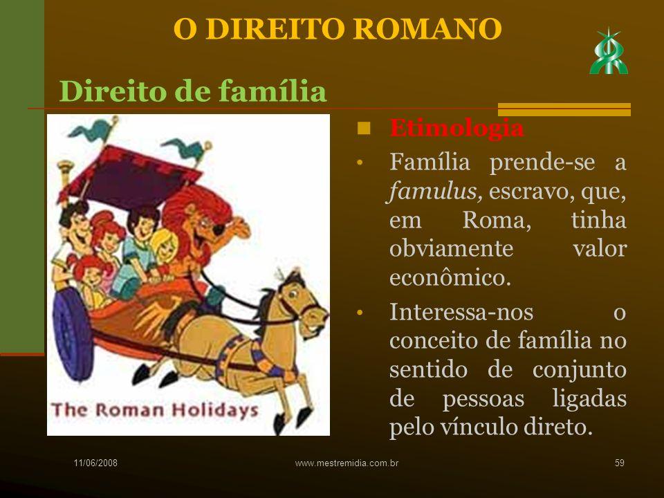 O DIREITO ROMANO Direito de família Etimologia