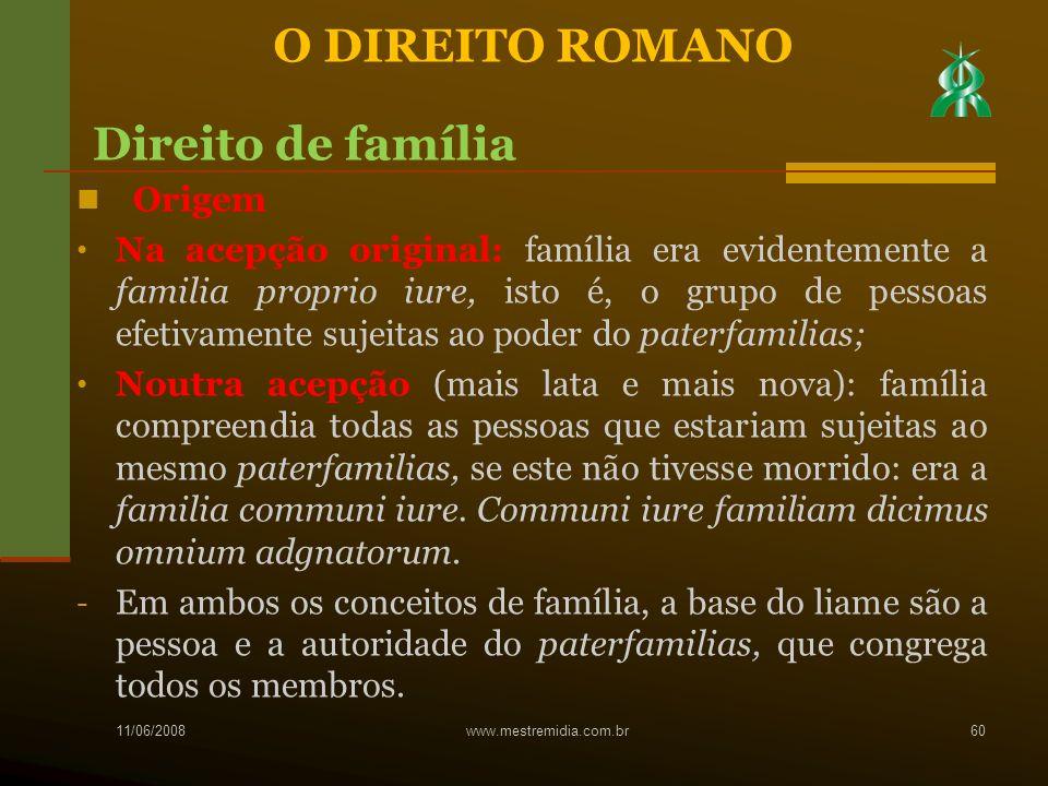 O DIREITO ROMANO Direito de família Origem