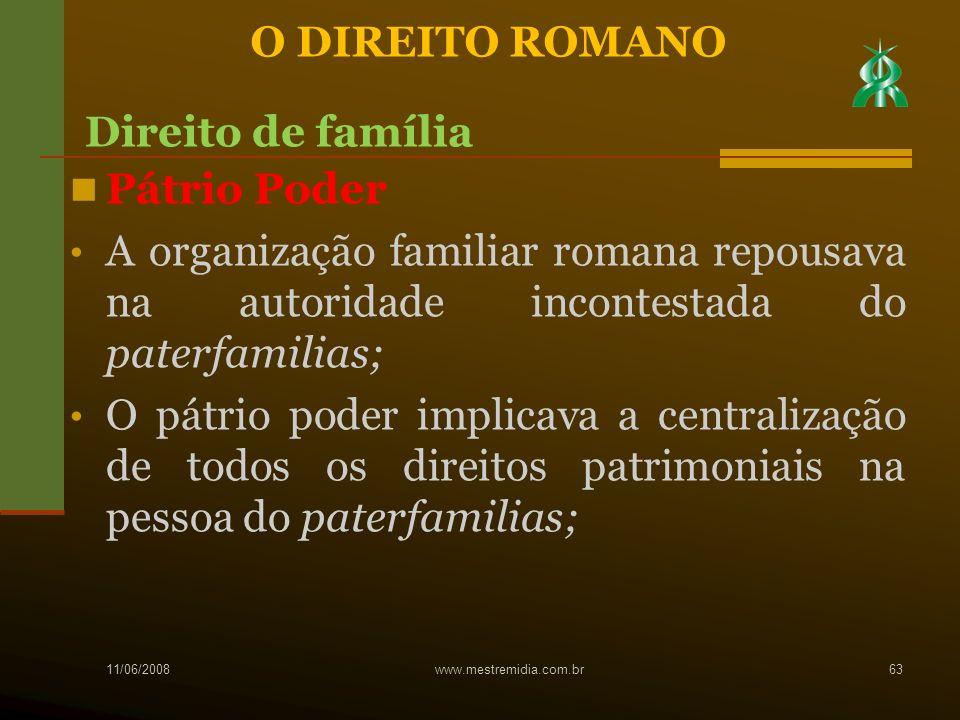 O DIREITO ROMANO Direito de família Pátrio Poder
