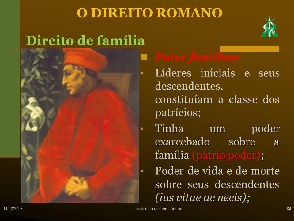 O DIREITO ROMANO Direito de família Pater famílias: