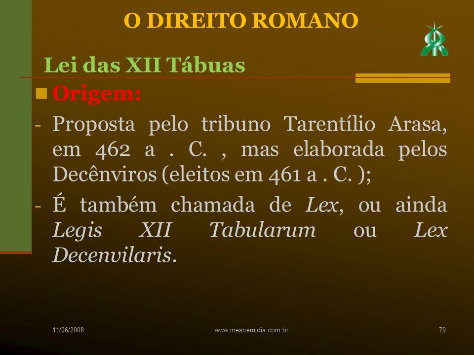 O DIREITO ROMANO Lei das XII Tábuas Origem: