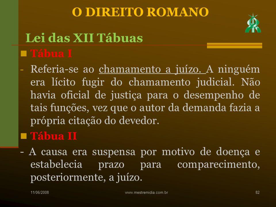 O DIREITO ROMANO Lei das XII Tábuas Tábua I
